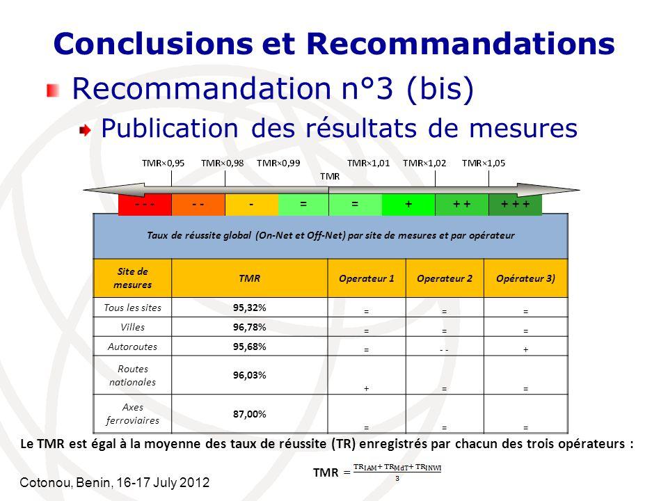 Cotonou, Benin, 16-17 July 2012 Conclusions et Recommandations Recommandation n°3 (bis) Publication des résultats de mesures Taux de réussite global (