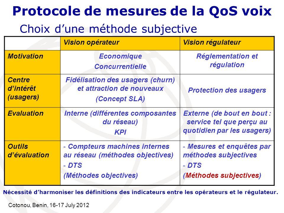 Cotonou, Benin, 16-17 July 2012 Protocole de mesures de la QoS voix Choix dune méthode subjective Vision opérateurVision régulateur MotivationEconomiq