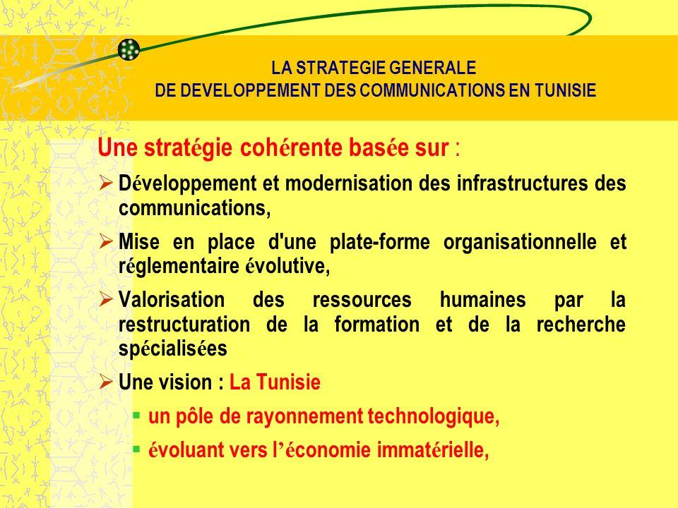 LA STRATEGIE GENERALE DE DEVELOPPEMENT DES COMMUNICATIONS EN TUNISIE Une strat é gie coh é rente bas é e sur : D é veloppement et modernisation des infrastructures des communications, Mise en place d une plate-forme organisationnelle et r é glementaire é volutive, Valorisation des ressources humaines par la restructuration de la formation et de la recherche sp é cialis é es Une vision : La Tunisie un pôle de rayonnement technologique, é voluant vers l é conomie immat é rielle,