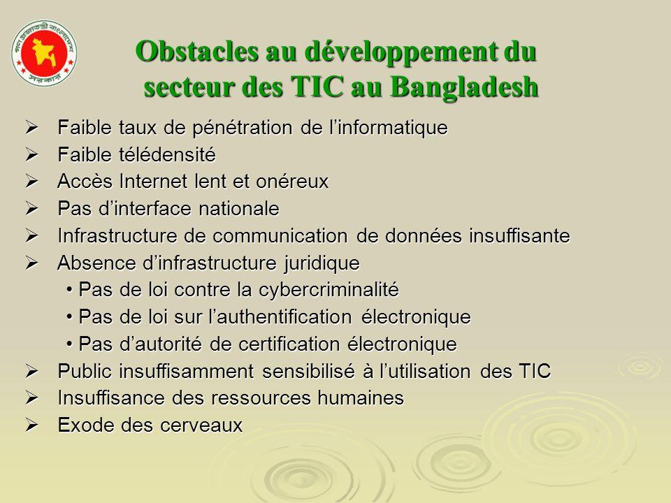 Obstacles au développement du secteur des TIC au Bangladesh Obstacles au développement du secteur des TIC au Bangladesh Faible taux de pénétration de