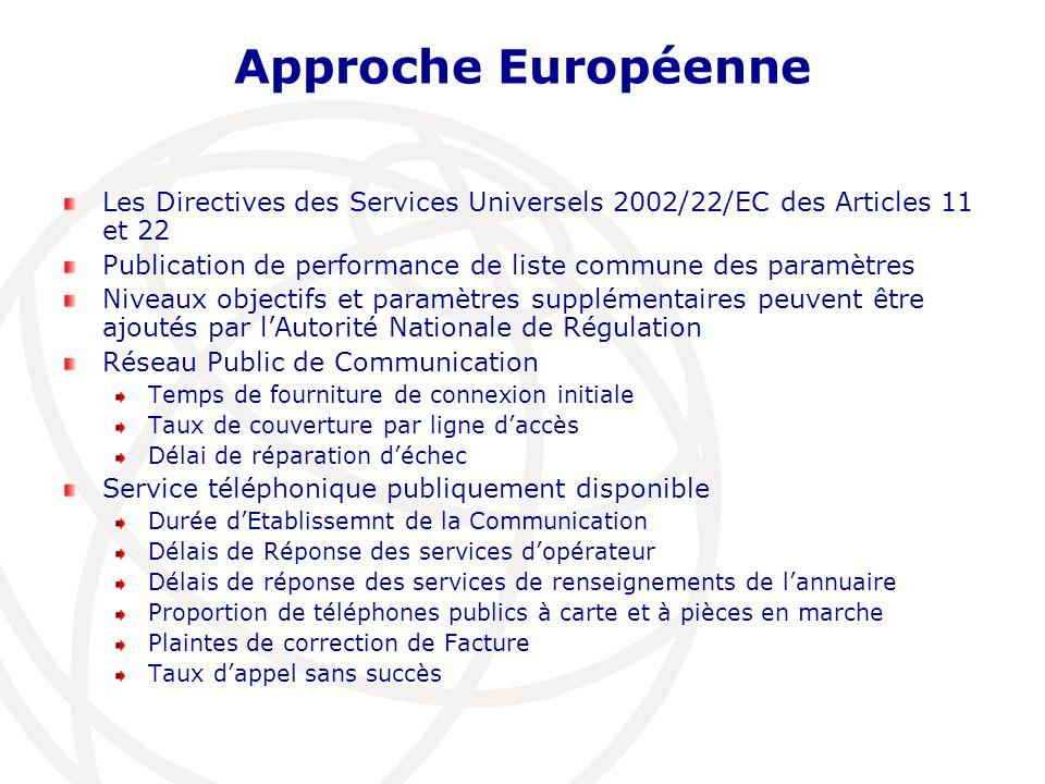 Approche Européenne Les Directives des Services Universels 2002/22/EC des Articles 11 et 22 Publication de performance de liste commune des paramètres