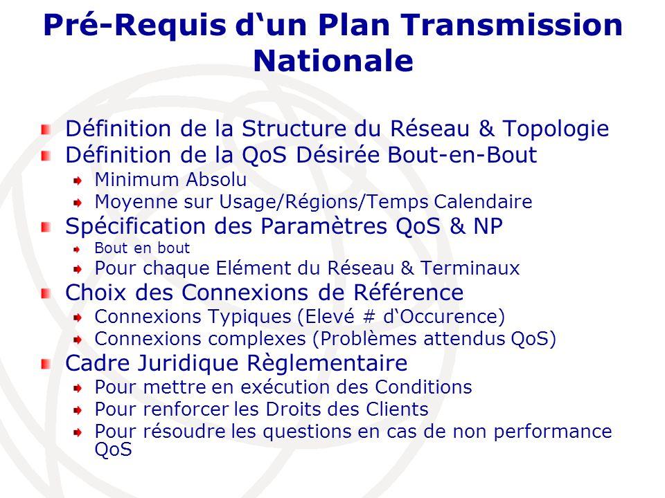 Pré-Requis dun Plan Transmission Nationale Définition de la Structure du Réseau & Topologie Définition de la QoS Désirée Bout-en-Bout Minimum Absolu M