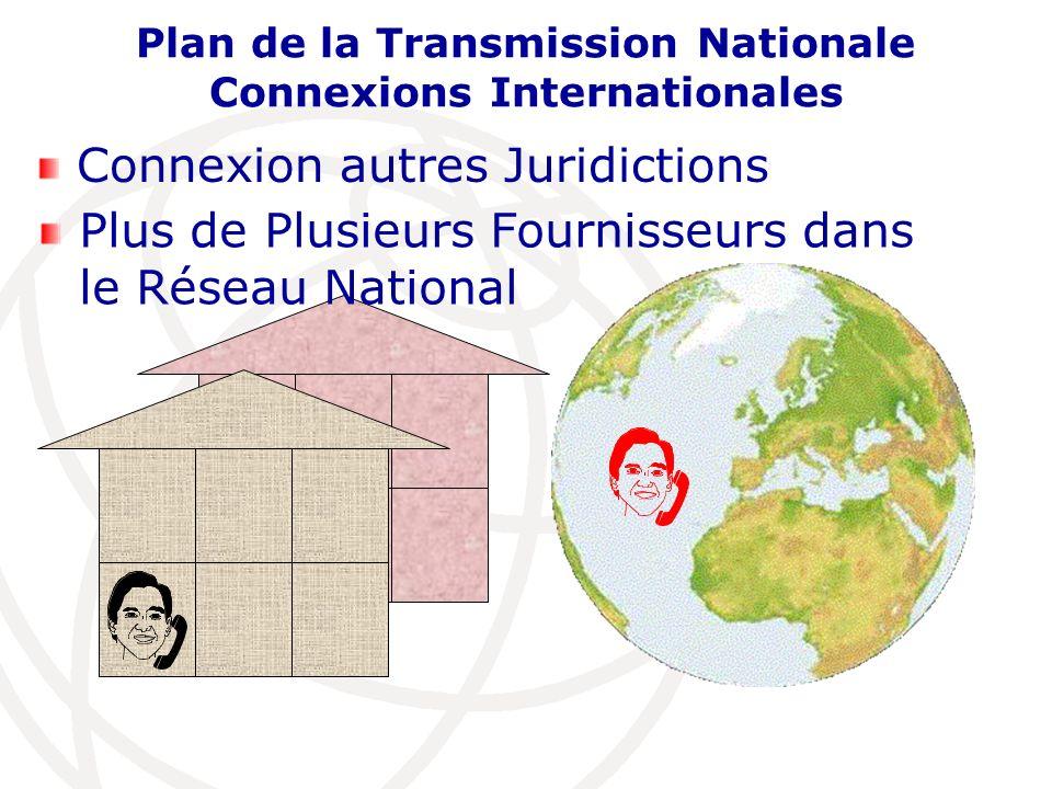 Connexion autres Juridictions Plan de la Transmission Nationale Connexions Internationales Plus de Plusieurs Fournisseurs dans le Réseau National