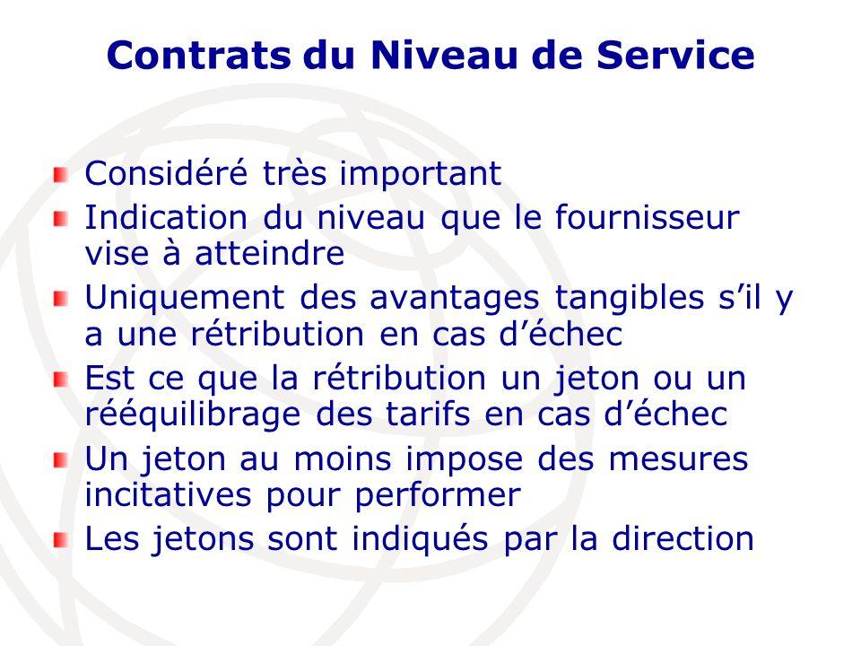 Contrats du Niveau de Service Considéré très important Indication du niveau que le fournisseur vise à atteindre Uniquement des avantages tangibles sil