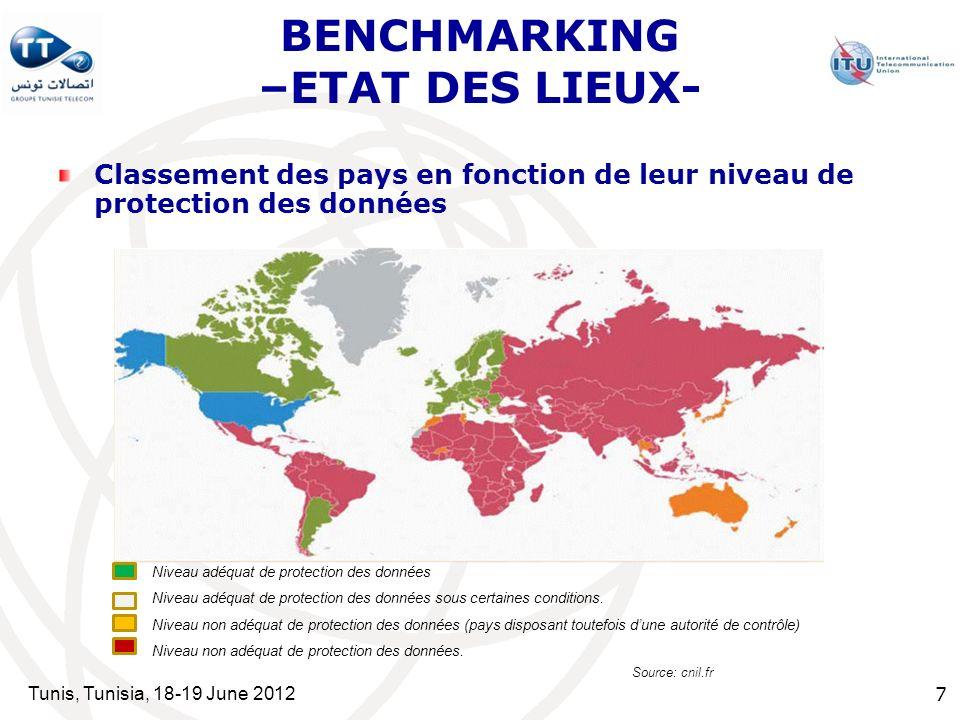 Tunis, Tunisia, 18-19 June 2012 7 Classement des pays en fonction de leur niveau de protection des données BENCHMARKING –ETAT DES LIEUX- Niveau adéquat de protection des données Niveau adéquat de protection des données sous certaines conditions.