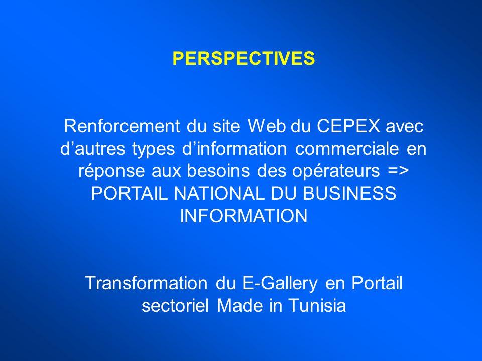 PERSPECTIVES Renforcement du site Web du CEPEX avec dautres types dinformation commerciale en réponse aux besoins des opérateurs => PORTAIL NATIONAL DU BUSINESS INFORMATION Transformation du E-Gallery en Portail sectoriel Made in Tunisia