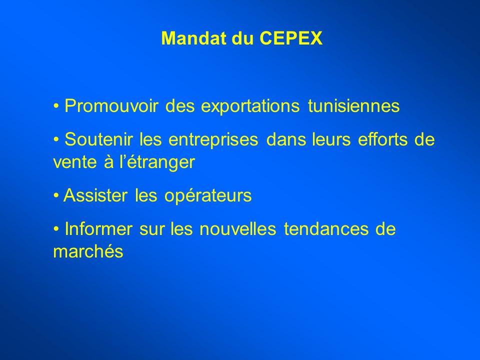 Mandat du CEPEX Promouvoir des exportations tunisiennes Soutenir les entreprises dans leurs efforts de vente à létranger Assister les opérateurs Informer sur les nouvelles tendances de marchés