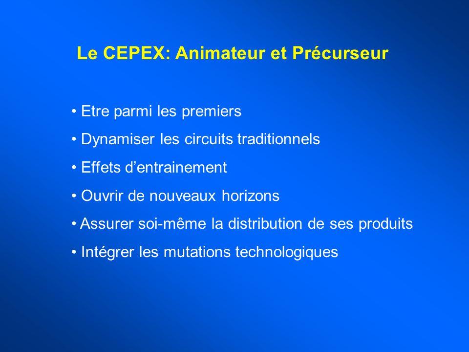 Le CEPEX: Animateur et Précurseur Etre parmi les premiers Dynamiser les circuits traditionnels Effets dentrainement Ouvrir de nouveaux horizons Assurer soi-même la distribution de ses produits Intégrer les mutations technologiques