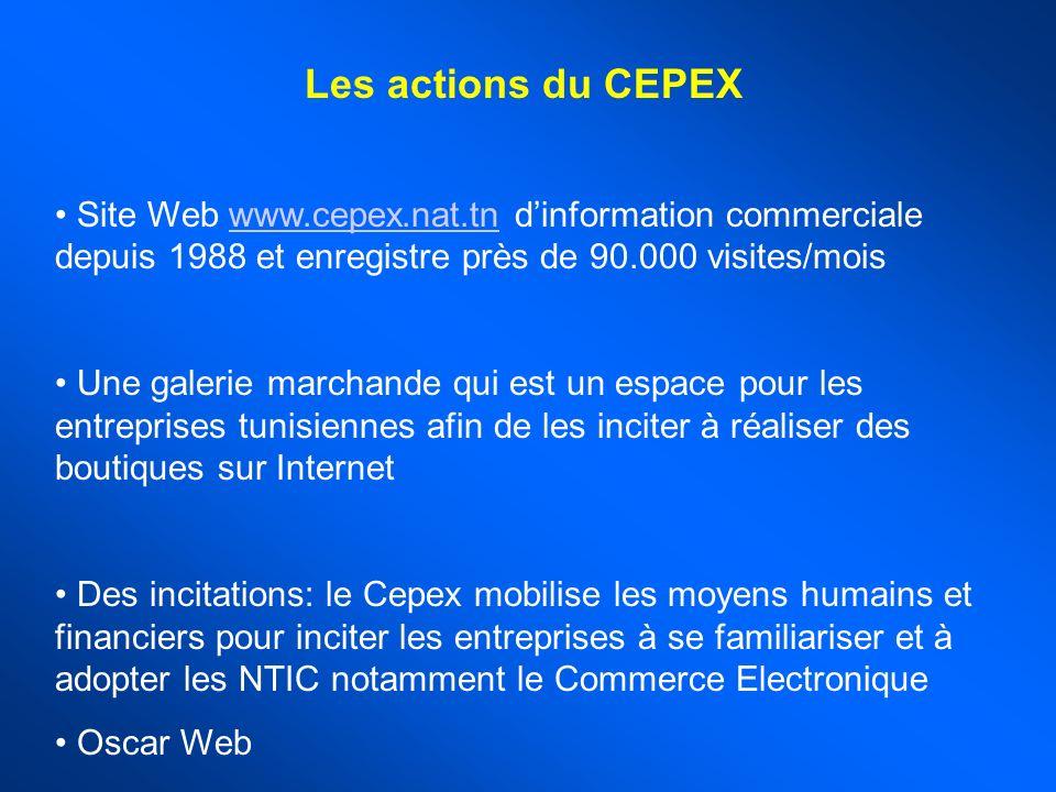 Les actions du CEPEX Site Web www.cepex.nat.tn dinformation commerciale depuis 1988 et enregistre près de 90.000 visites/moiswww.cepex.nat.tn Une galerie marchande qui est un espace pour les entreprises tunisiennes afin de les inciter à réaliser des boutiques sur Internet Des incitations: le Cepex mobilise les moyens humains et financiers pour inciter les entreprises à se familiariser et à adopter les NTIC notamment le Commerce Electronique Oscar Web