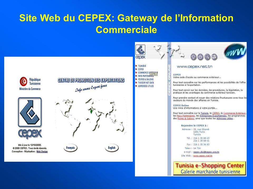 Site Web du CEPEX: Gateway de lInformation Commerciale