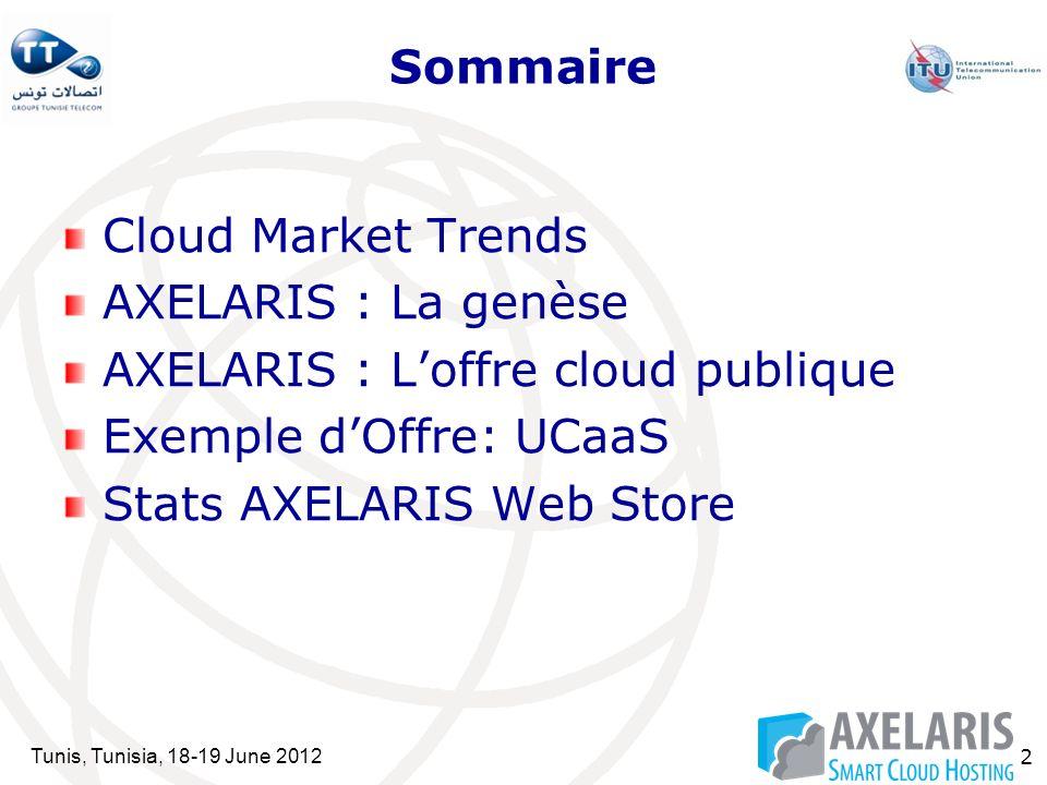 Tunis, Tunisia, 18-19 June 2012 2 Sommaire Cloud Market Trends AXELARIS : La genèse AXELARIS : Loffre cloud publique Exemple dOffre: UCaaS Stats AXELARIS Web Store