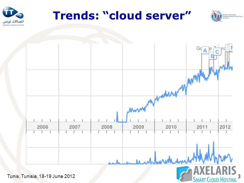 Tunis, Tunisia, 18-19 June 2012 3 Trends: cloud server