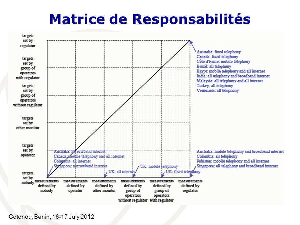 Cotonou, Benin, 16-17 July 2012 Matrice de Responsabilités