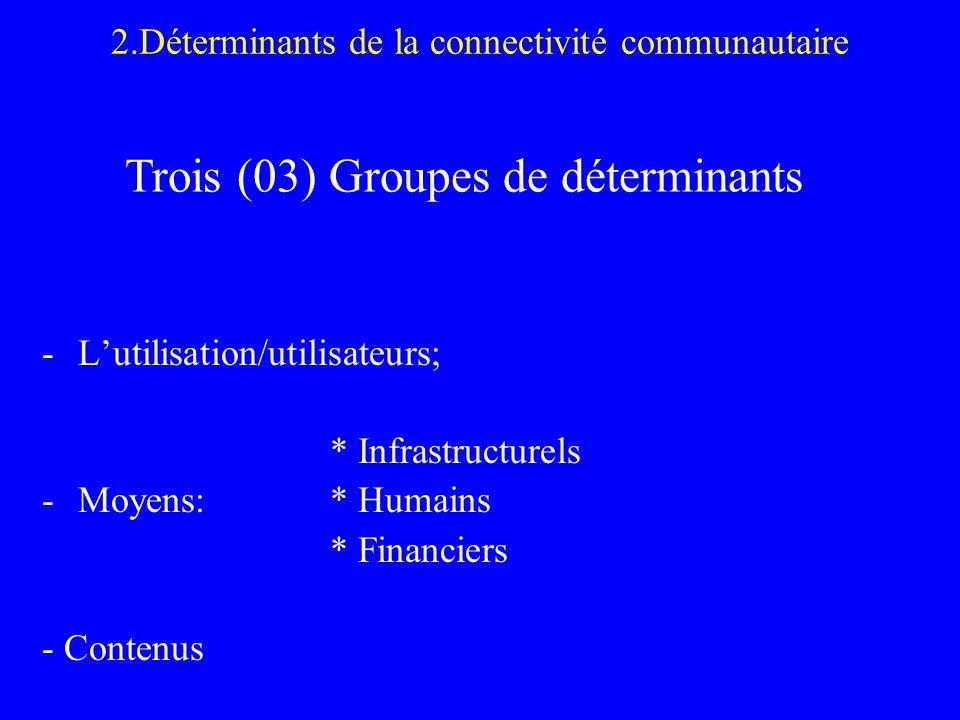 2.Déterminants de la connectivité communautaire -Lutilisation/utilisateurs; * Infrastructurels -Moyens:* Humains * Financiers - Contenus Trois (03) Gr