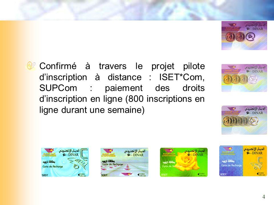 Confirmé à travers le projet pilote dinscription à distance : ISET*Com, SUPCom : paiement des droits dinscription en ligne (800 inscriptions en ligne durant une semaine) 4