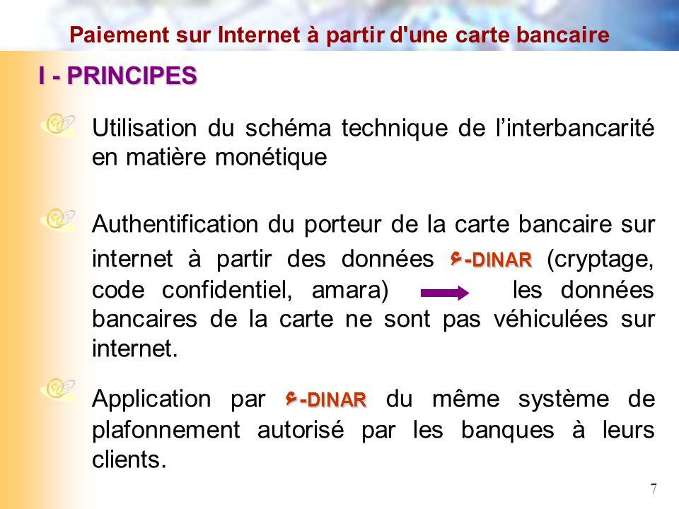 I - PRINCIPES Utilisation du schéma technique de linterbancarité en matière monétique ء - DINAR Authentification du porteur de la carte bancaire sur internet à partir des données ء - DINAR (cryptage, code confidentiel, amara) les données bancaires de la carte ne sont pas véhiculées sur internet.
