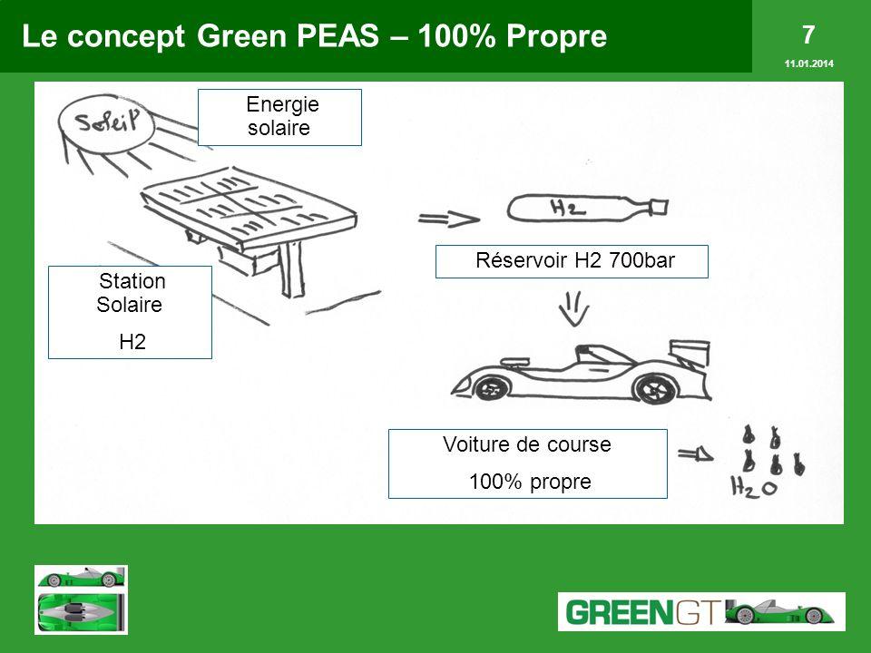 7 11.01.2014 Le concept Green PEAS – 100% Propre Station Solaire H2 Energie solaire Réservoir H2 700bar Voiture de course 100% propre