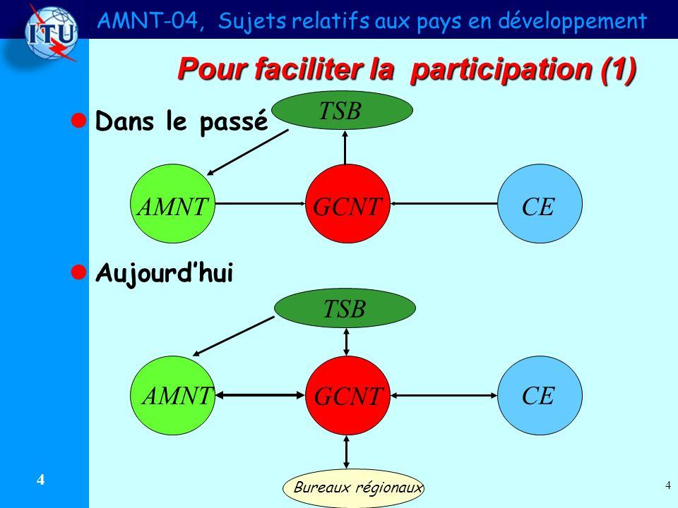 AMNT-04, Sujets relatifs aux pays en développement 4 4 Pour faciliter la participation (1) Dans le passé Aujourdhui TSB GCNT TSB GCNTCE AMNT Bureaux régionaux