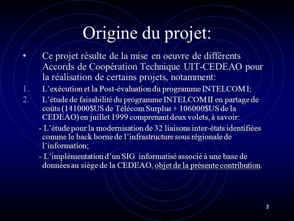 2 Origine du projet: Ce projet résulte de la mise en oeuvre de différents Accords de Coopération Technique UIT-CEDEAO pour la réalisation de certains