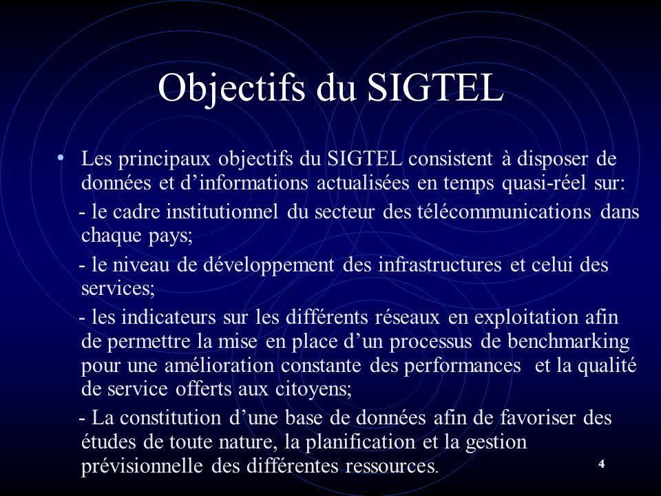 4 Objectifs du SIGTEL Les principaux objectifs du SIGTEL consistent à disposer de données et dinformations actualisées en temps quasi-réel sur: - le c