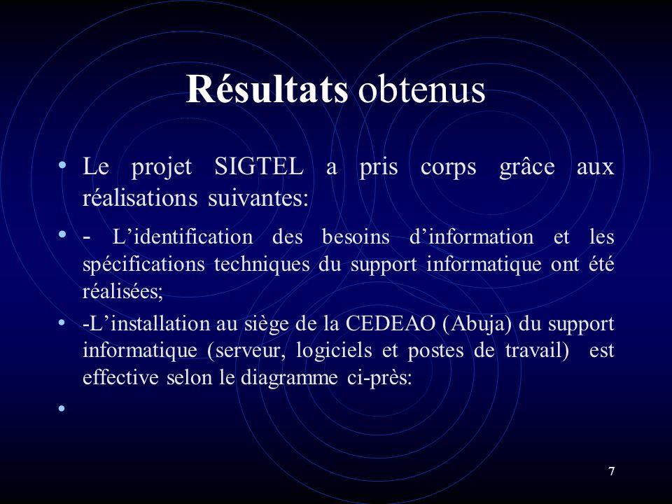 7 Résultats obtenus Le projet SIGTEL a pris corps grâce aux réalisations suivantes: - Lidentification des besoins dinformation et les spécifications t