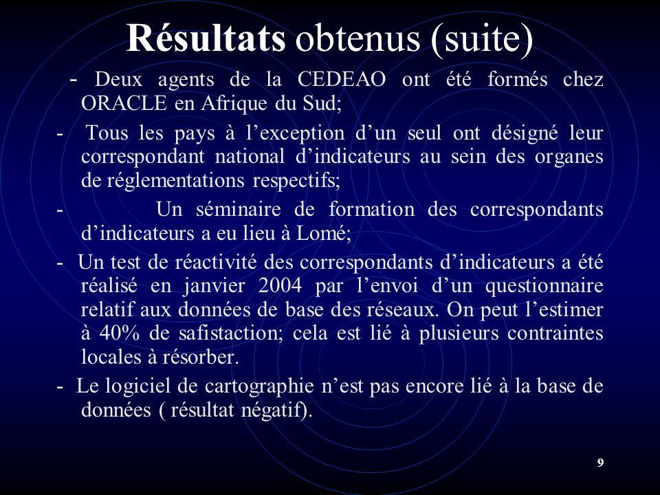 9 Résultats obtenus (suite) - Deux agents de la CEDEAO ont été formés chez ORACLE en Afrique du Sud; - Tous les pays à lexception dun seul ont désigné