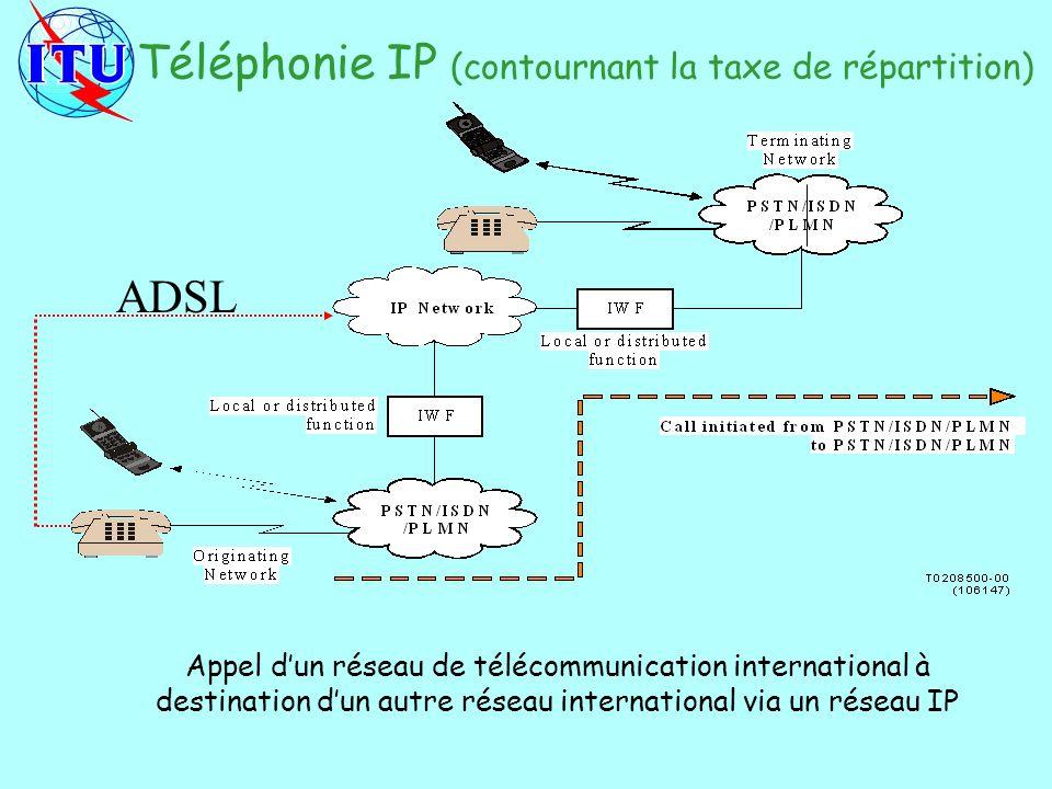 Appel dun réseau de télécommunication international à destination dun autre réseau international via un réseau IP Téléphonie IP (contournant la taxe de répartition) ADSL