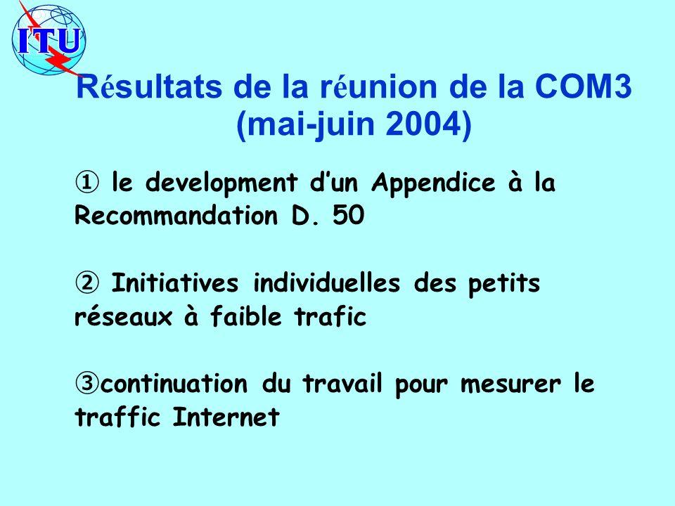 R é sultats de la r é union de la COM3 (mai-juin 2004) le development dun Appendice à la Recommandation D.