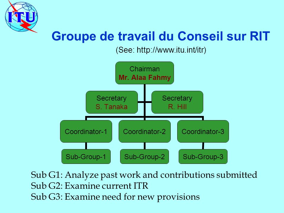 Sub G1: Analyze past work and contributions submitted Sub G2: Examine current ITR Sub G3: Examine need for new provisions Groupe de travail du Conseil