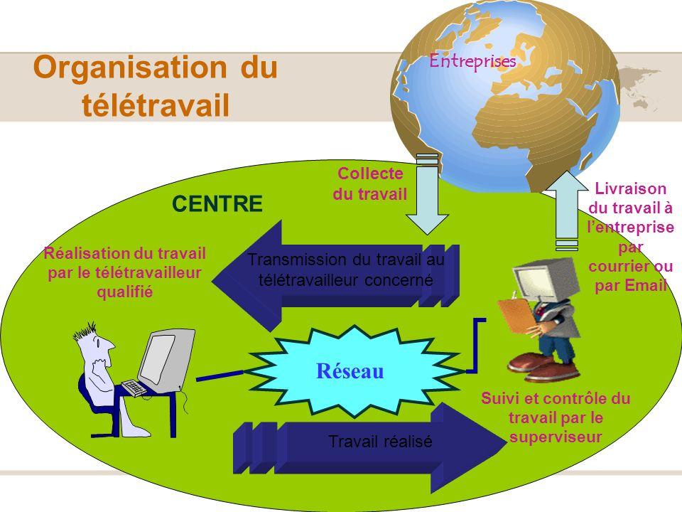 9 Réalisation du centre de télétravail Pendant les deux sessions de formations précédentes le centre de Tunis a accueilli 15 étudiants dont 13 ont pu décrocher leurs premier emploi dans des postes de travail stables avec un taux dinsertion de 86.61%.