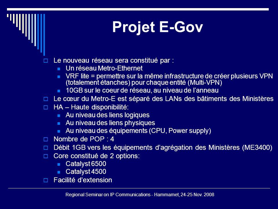 Regional Seminar on IP Communications - Hammamet, 24-25 Nov. 2008 Metro-Ethernet