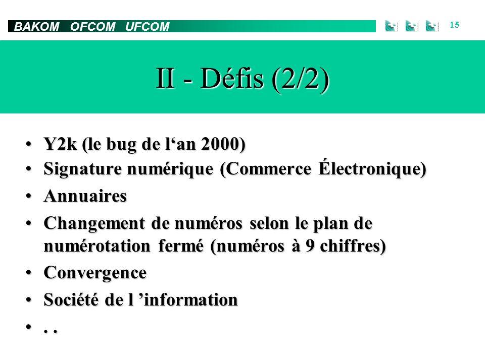 BAKOM OFCOM UFCOM 15 II - Défis (2/2) Y2k (le bug de lan 2000)Y2k (le bug de lan 2000) Signature numérique (Commerce Électronique)Signature numérique (Commerce Électronique) AnnuairesAnnuaires Changement de numéros selon le plan de numérotation fermé (numéros à 9 chiffres)Changement de numéros selon le plan de numérotation fermé (numéros à 9 chiffres) ConvergenceConvergence Société de l informationSociété de l information....