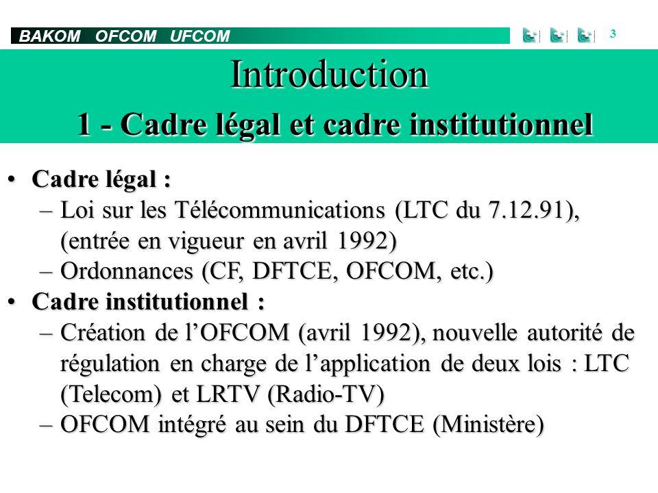 BAKOM OFCOM UFCOM 3 Cadre légal :Cadre légal : –Loi sur les Télécommunications (LTC du 7.12.91), (entrée en vigueur en avril 1992) –Ordonnances (CF, DFTCE, OFCOM, etc.) Cadre institutionnel :Cadre institutionnel : –Création de lOFCOM (avril 1992), nouvelle autorité de régulation en charge de lapplication de deux lois : LTC (Telecom) et LRTV (Radio-TV) –OFCOM intégré au sein du DFTCE (Ministère) Introduction 1 - Cadre légal et cadre institutionnel