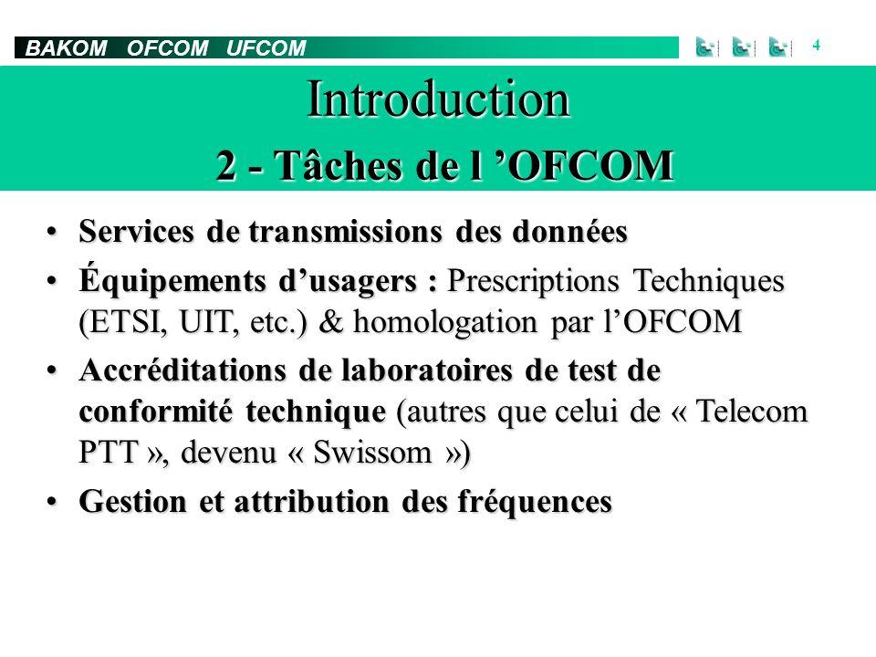 BAKOM OFCOM UFCOM 5 Monopole de « Telecom PTT » sur les infrastructures et le service de la téléphonie vocaleMonopole de « Telecom PTT » sur les infrastructures et le service de la téléphonie vocale –Exception : la téléphonie vocale pour les groupes fermés dusager (Closed Users Group) Monopole de « Telecom PTT » sur les services de circuits louésMonopole de « Telecom PTT » sur les services de circuits loués Monopole sur les services mobiles (NMT & GSM)Monopole sur les services mobiles (NMT & GSM) Contrôle radiocommunication (Freq.