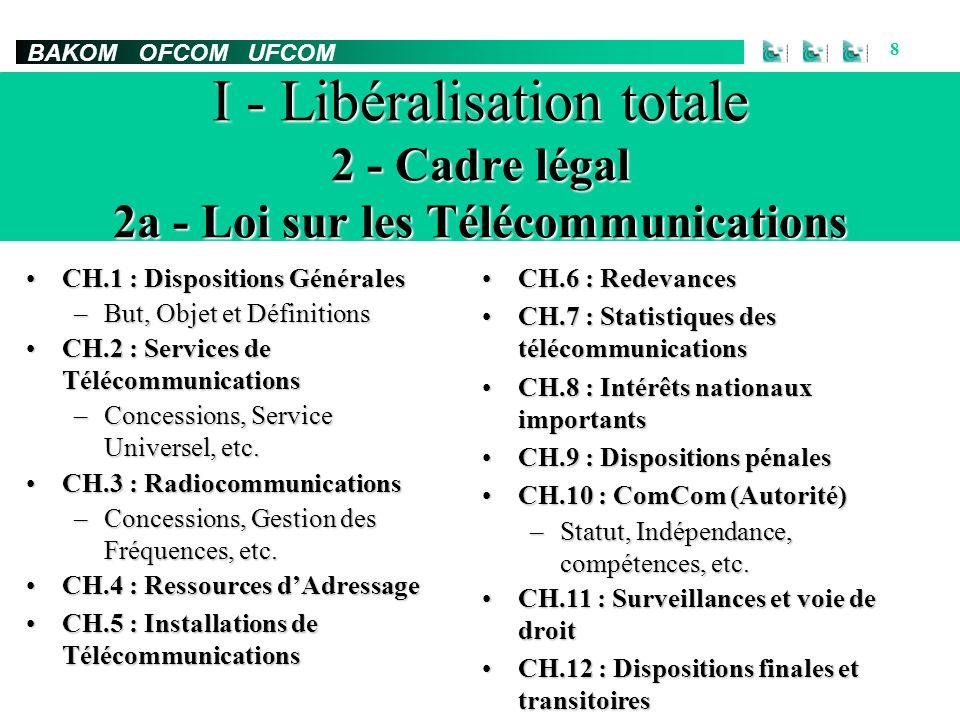 BAKOM OFCOM UFCOM 9 I - Libéralisation totale 2 - Cadre légal 2b - Ordonnances (Décrets) du Conseil fédéral (Gouvernement) O.
