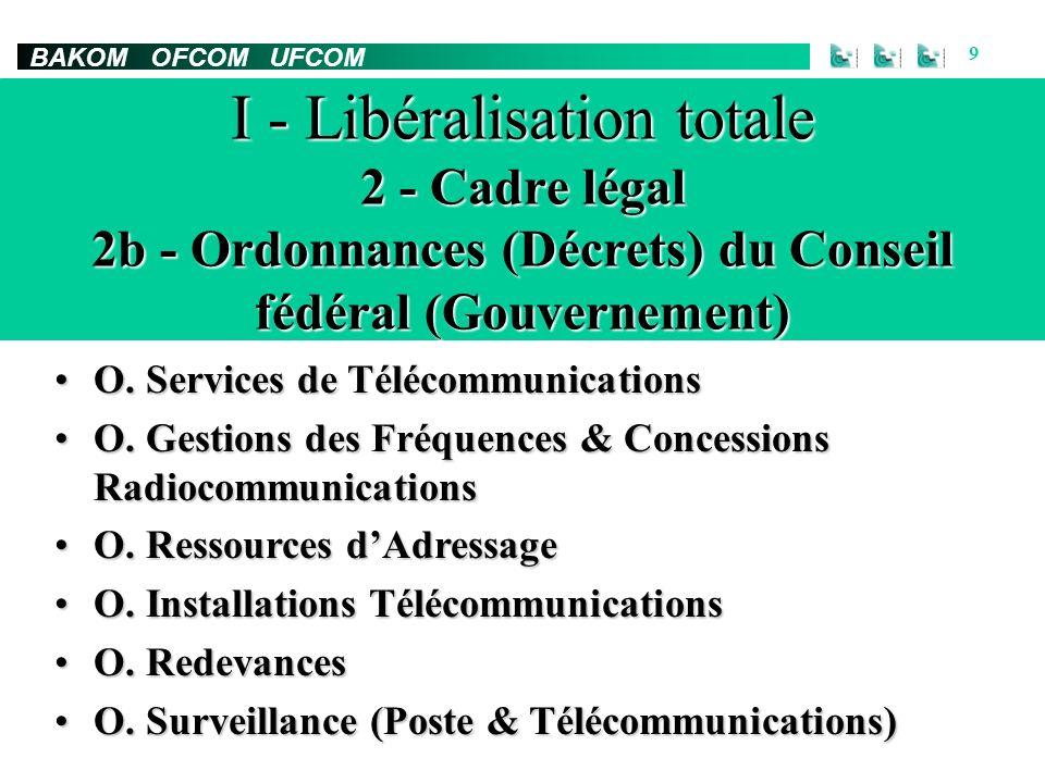 BAKOM OFCOM UFCOM 9 I - Libéralisation totale 2 - Cadre légal 2b - Ordonnances (Décrets) du Conseil fédéral (Gouvernement) O. Services de Télécommunic
