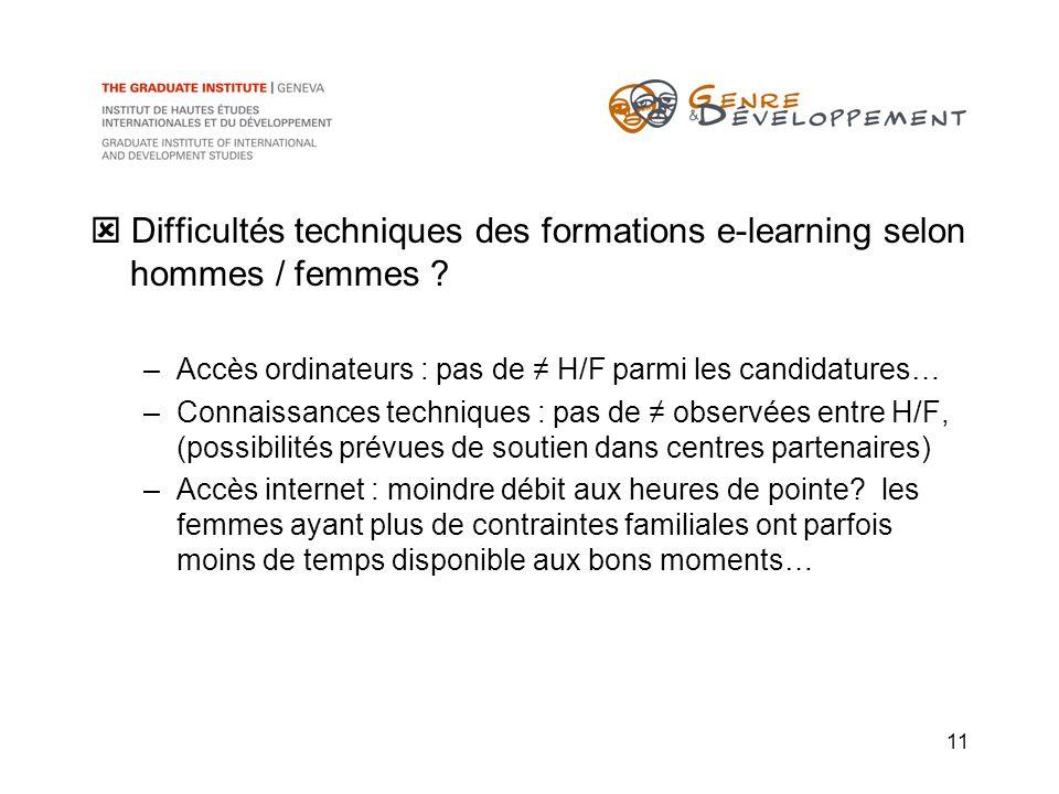 11 Difficultés techniques des formations e-learning selon hommes / femmes ? –Accès ordinateurs : pas de H/F parmi les candidatures… –Connaissances tec