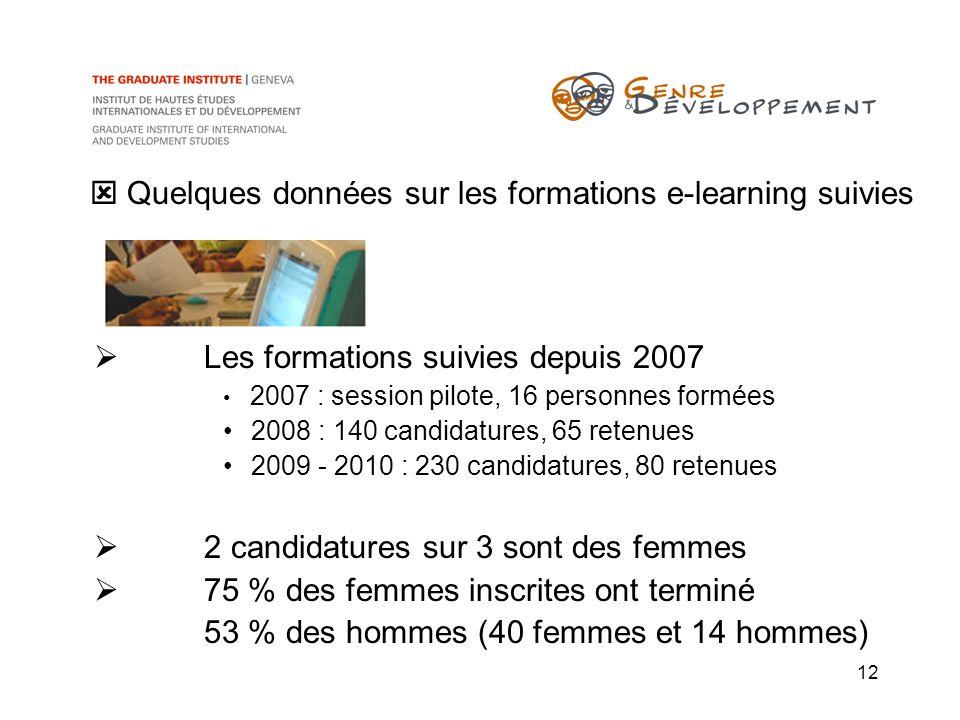 12 Les formations suivies depuis 2007 2007 : session pilote, 16 personnes formées 2008 : 140 candidatures, 65 retenues 2009 - 2010 : 230 candidatures,