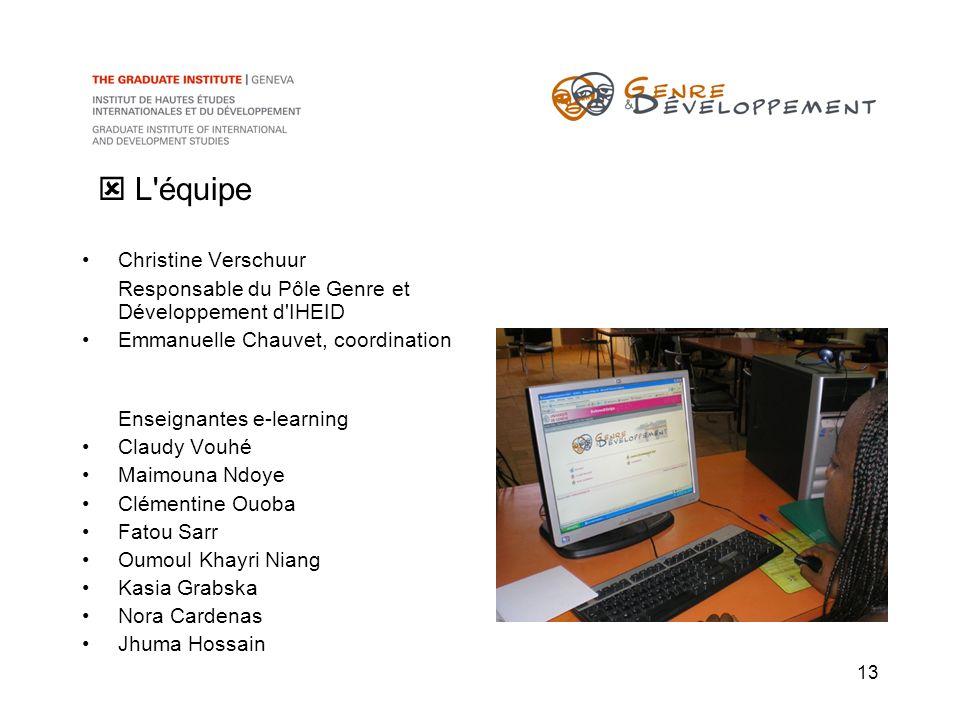13 L'équipe Christine Verschuur Responsable du Pôle Genre et Développement d'IHEID Emmanuelle Chauvet, coordination Enseignantes e-learning Claudy Vou