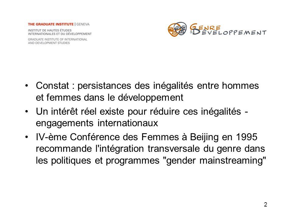 2 Constat : persistances des inégalités entre hommes et femmes dans le développement Un intérêt réel existe pour réduire ces inégalités - engagements