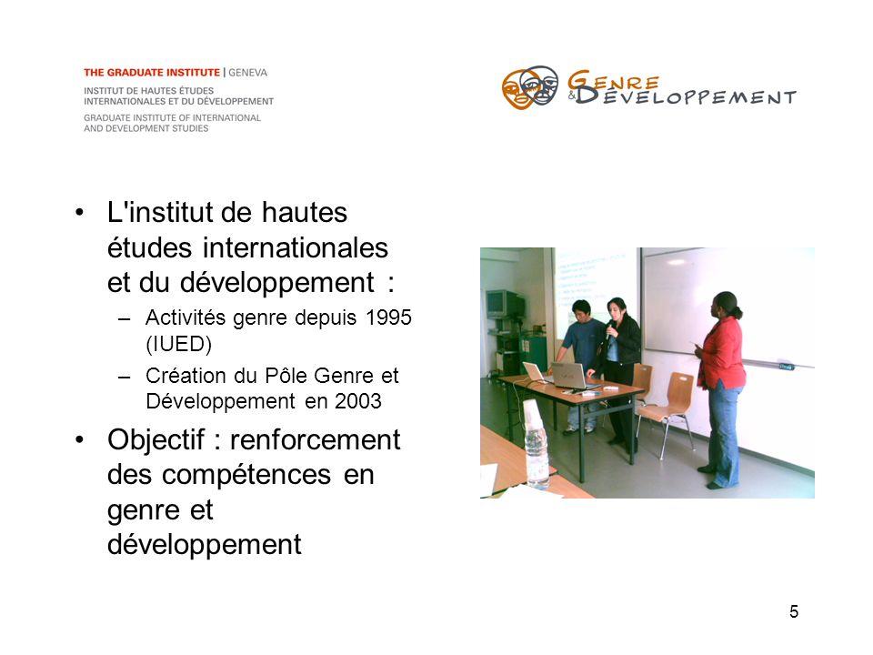 5 L'institut de hautes études internationales et du développement : –Activités genre depuis 1995 (IUED) –Création du Pôle Genre et Développement en 20