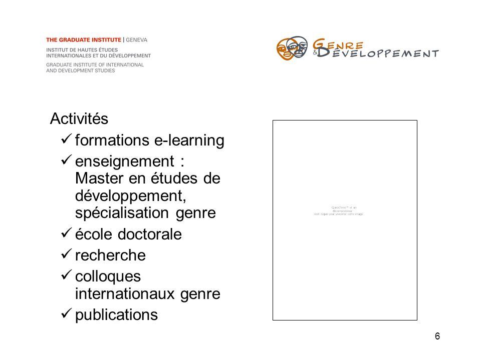 6 Activités formations e-learning enseignement : Master en études de développement, spécialisation genre école doctorale recherche colloques internati