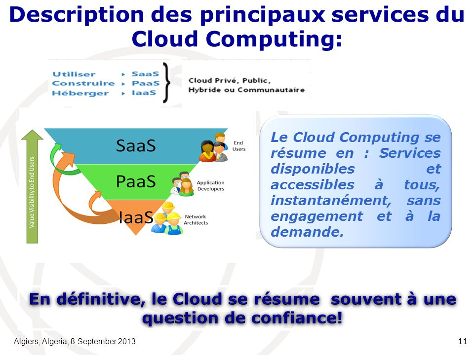 Description des principaux services du Cloud Computing: Algiers, Algeria, 8 September 2013 11 Le Cloud Computing se résume en : Services disponibles e