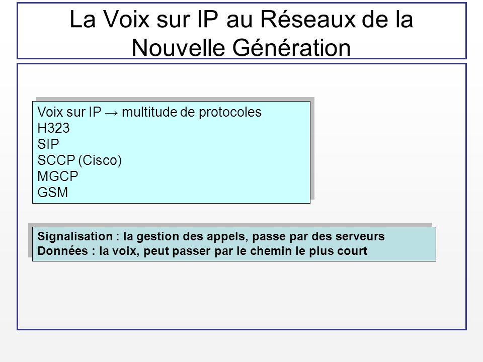 La Voix sur IP au Réseaux de la Nouvelle Génération Voix sur IP multitude de protocoles H323 SIP SCCP (Cisco) MGCP GSM Voix sur IP multitude de protoc