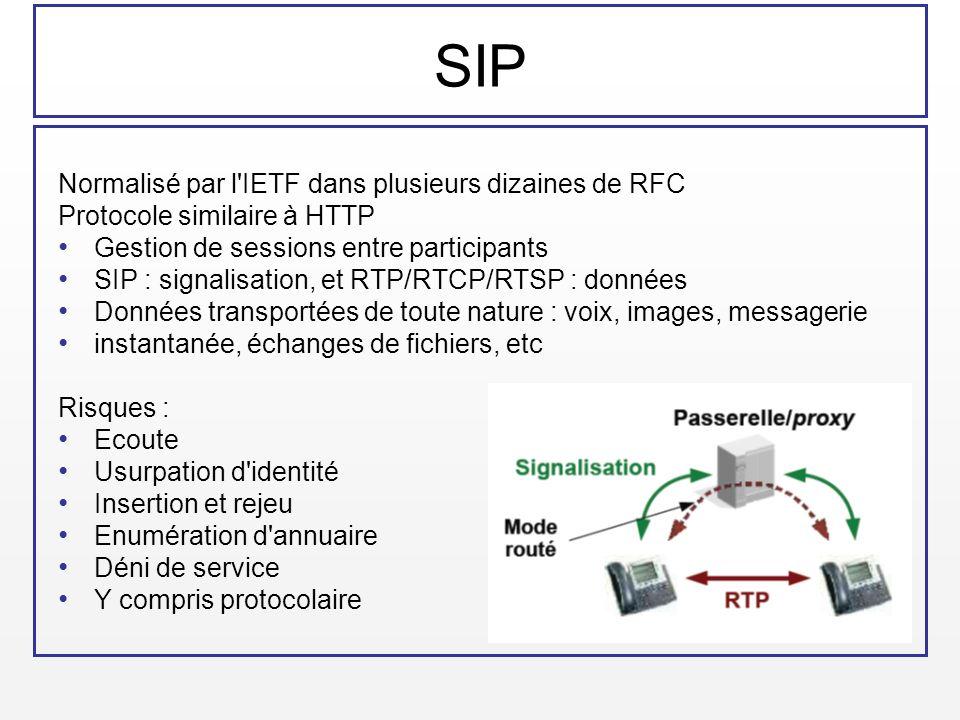 SIP Normalisé par l'IETF dans plusieurs dizaines de RFC Protocole similaire à HTTP Gestion de sessions entre participants SIP : signalisation, et RTP/