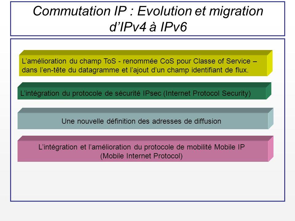 Commutation IP : Evolution et migration dIPv4 à IPv6 Lamélioration du champ ToS - renommée CoS pour Classe of Service – dans len-tête du datagramme et