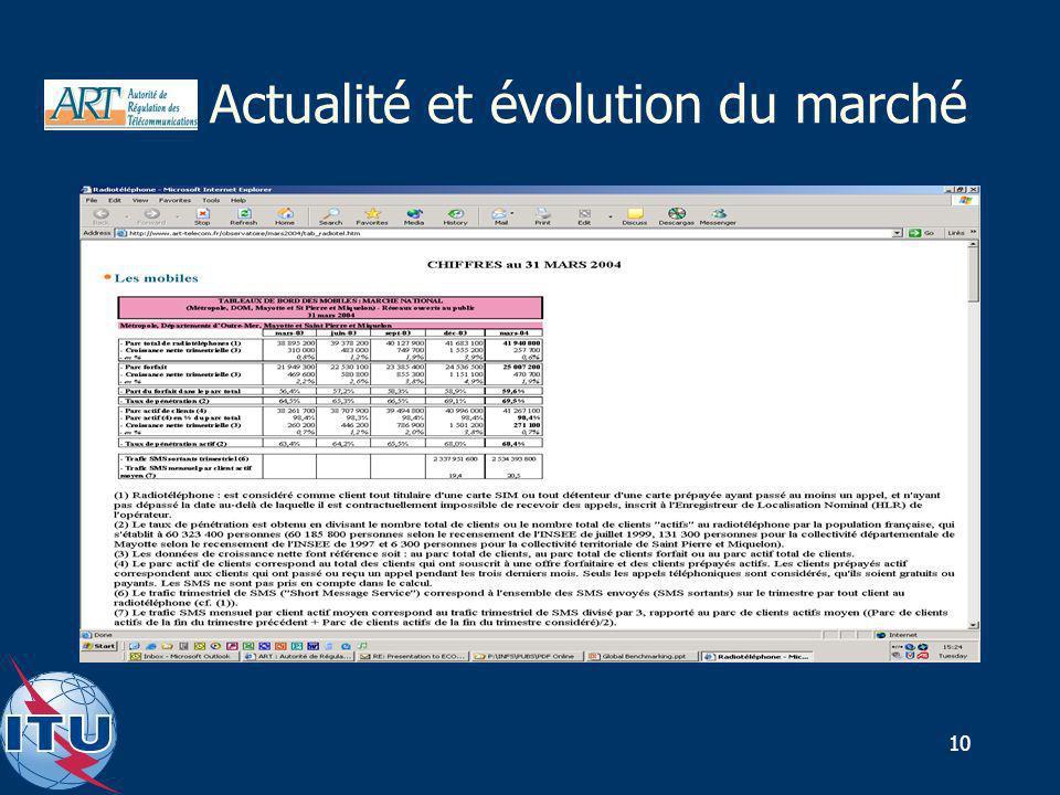 10 Actualité et évolution du marché