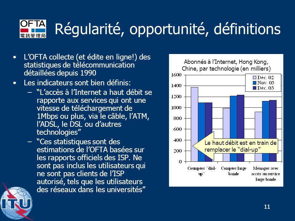 11 Régularité, opportunité, définitions LOFTA collecte (et édite en ligne!) des statistiques de télécommunication détaillées depuis 1990 Les indicateurs sont bien définis: –Laccès à lInternet a haut débit se rapporte aux services qui ont une vitesse de téléchargement de 1Mbps ou plus, via le câble, lATM, lADSL, le DSL ou dautres technologies –Ces statistiques sont des estimations de lOFTA basées sur les rapports officiels des ISP.