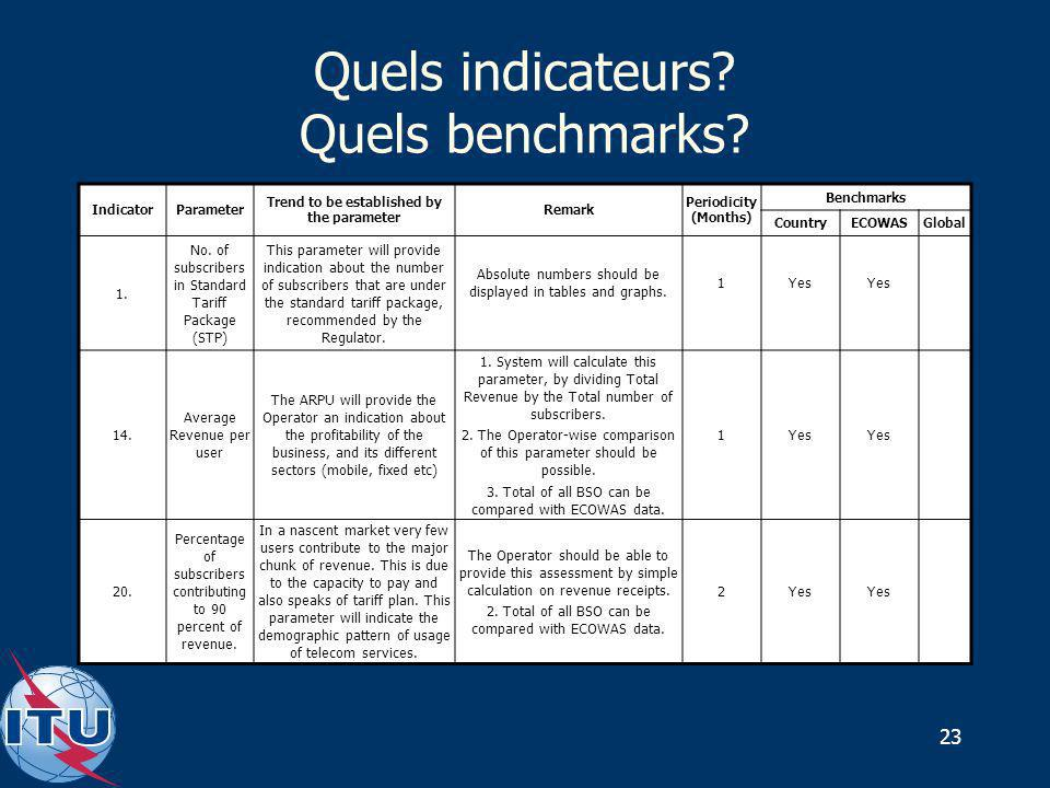 23 Quels indicateurs? Quels benchmarks? IndicatorParameter Trend to be established by the parameter Remark Periodicity (Months) Benchmarks CountryECOW