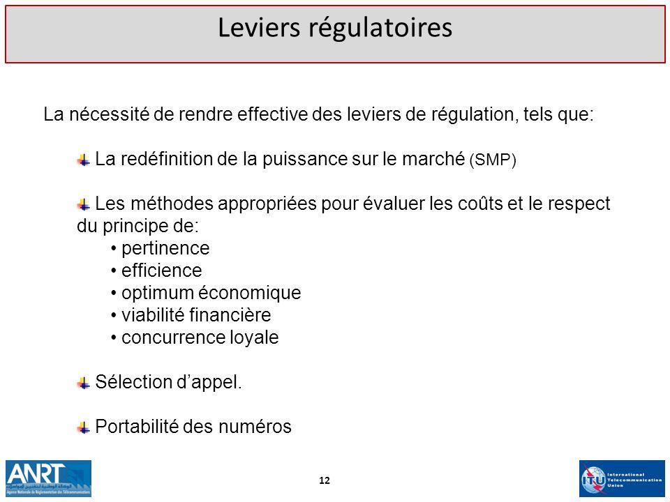 La nécessité de rendre effective des leviers de régulation, tels que: La redéfinition de la puissance sur le marché (SMP) Les méthodes appropriées pou